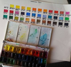 Making a colour chart for your watercolour pan set