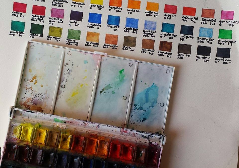 Everything you need to know to get started with watercolour painting